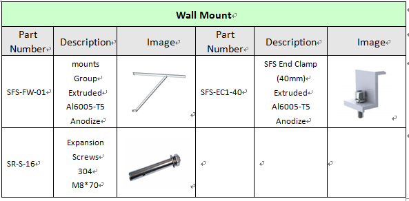 solar wall mounting
