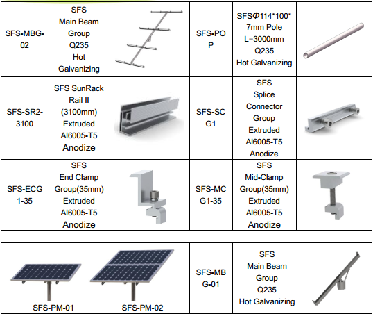 SFS-PM-X SunRack Pole Mounting System
